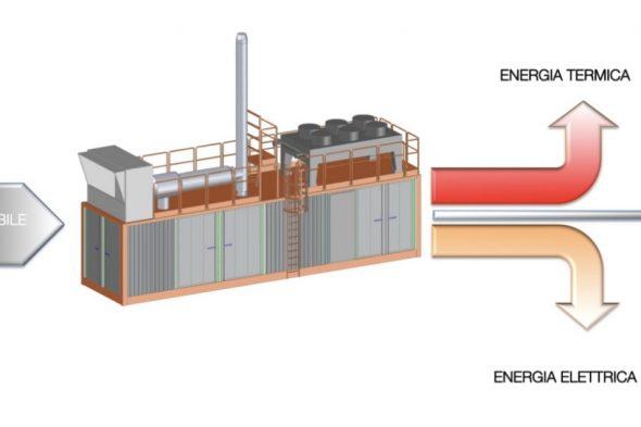 Studio di Fattibilità per impianto di cogenerazione in struttura ospedaliera – Roma